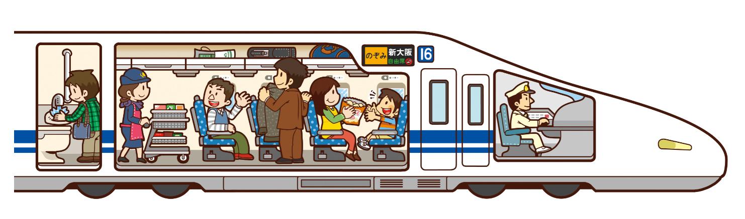 新幹線の全てを分かりやすく解説